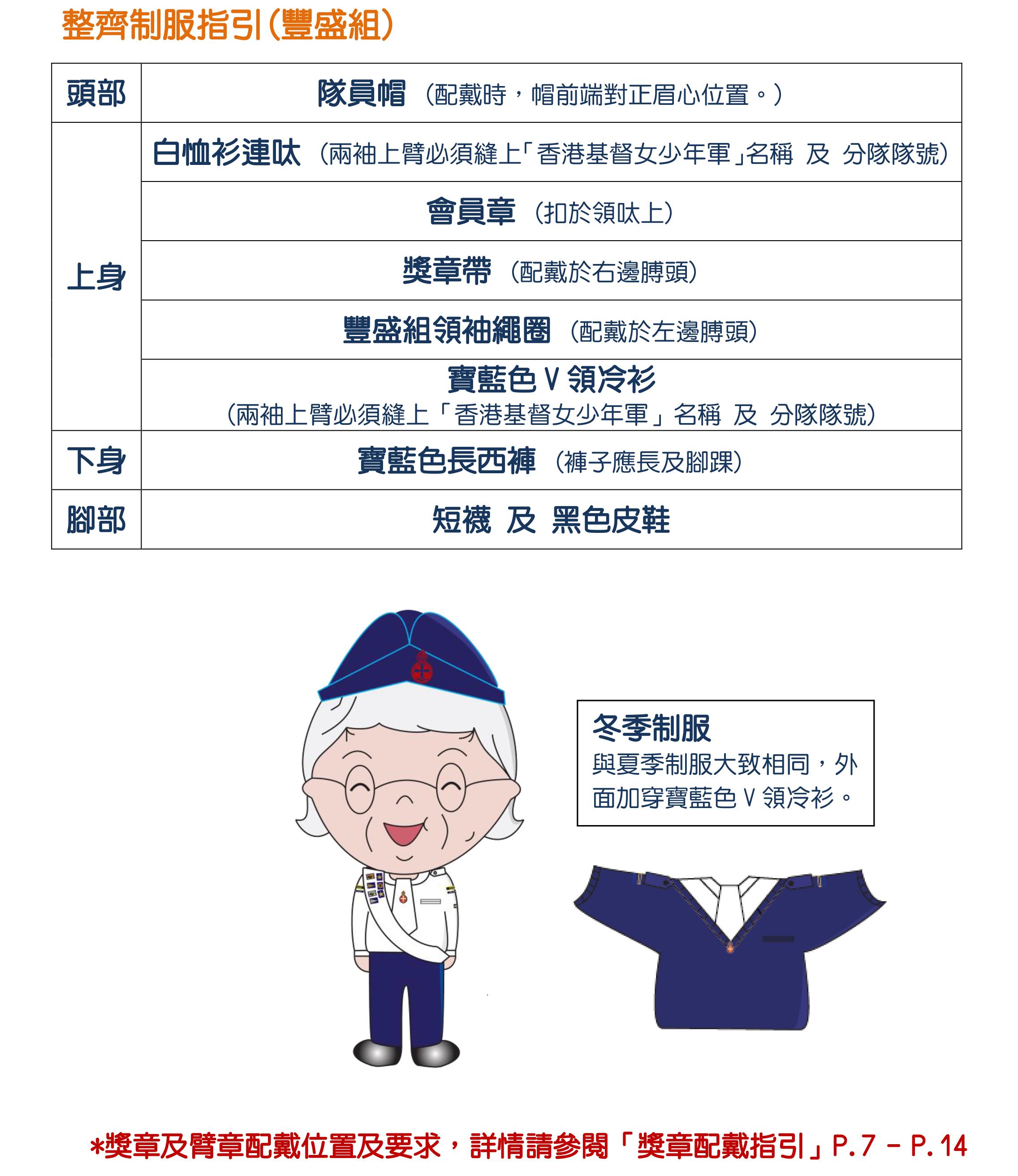 4- 豐盛組制服穿著指引 (revised 20200828)-8