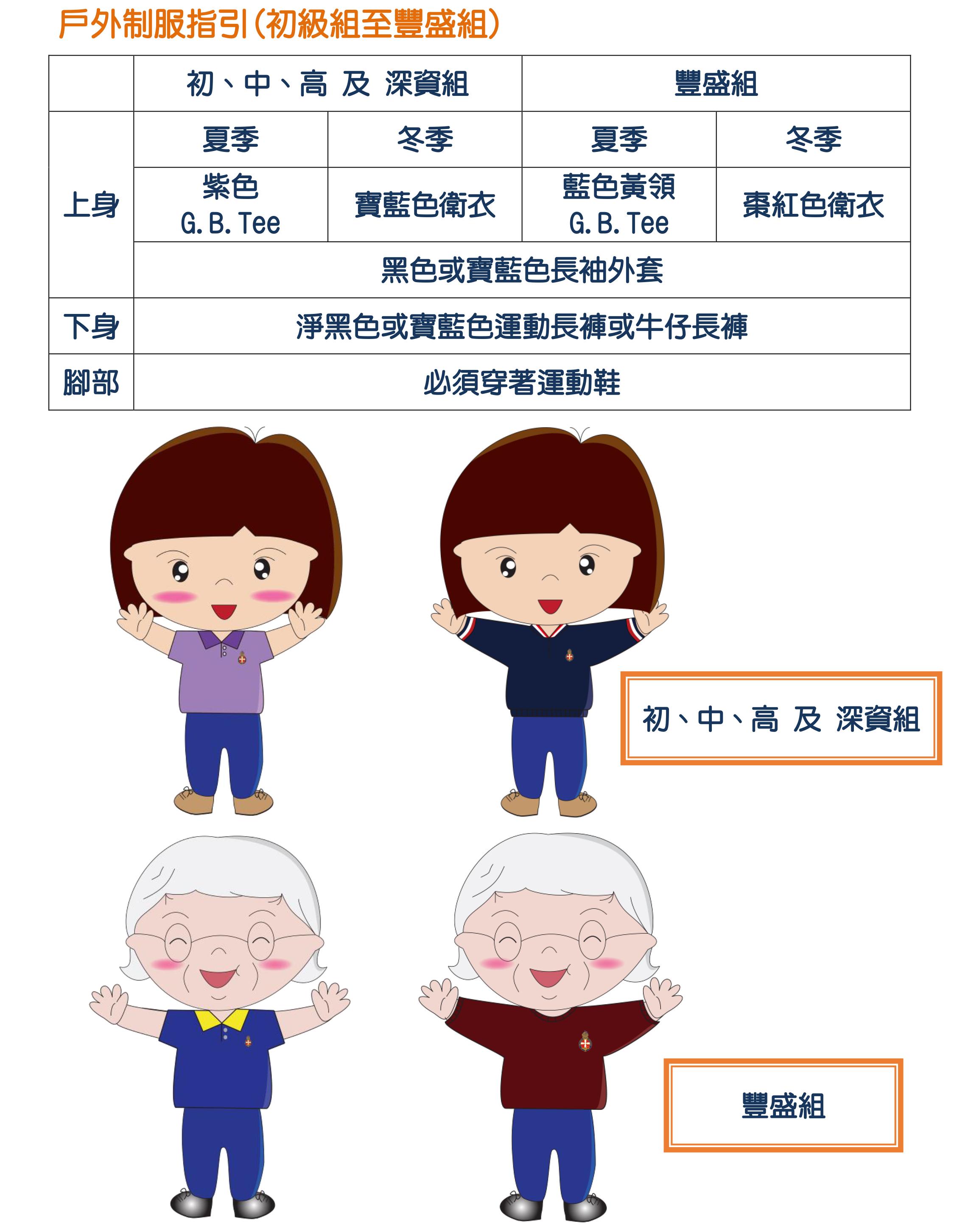 4- 隊員戶外制服穿著指引 (revised 20200828)