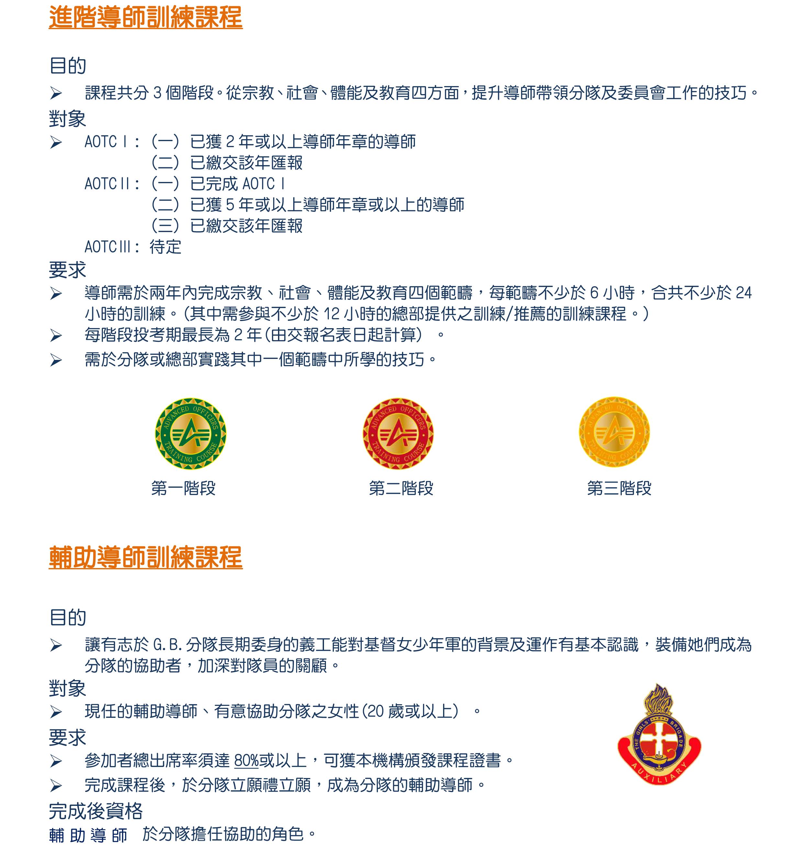 6- 獎章制度-AOTC(revised 2020829)